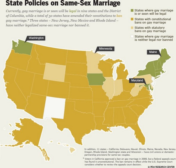 Gay marriage USA.