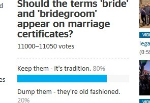 gay marriage poll bride groom nz herald 16 apri 2013
